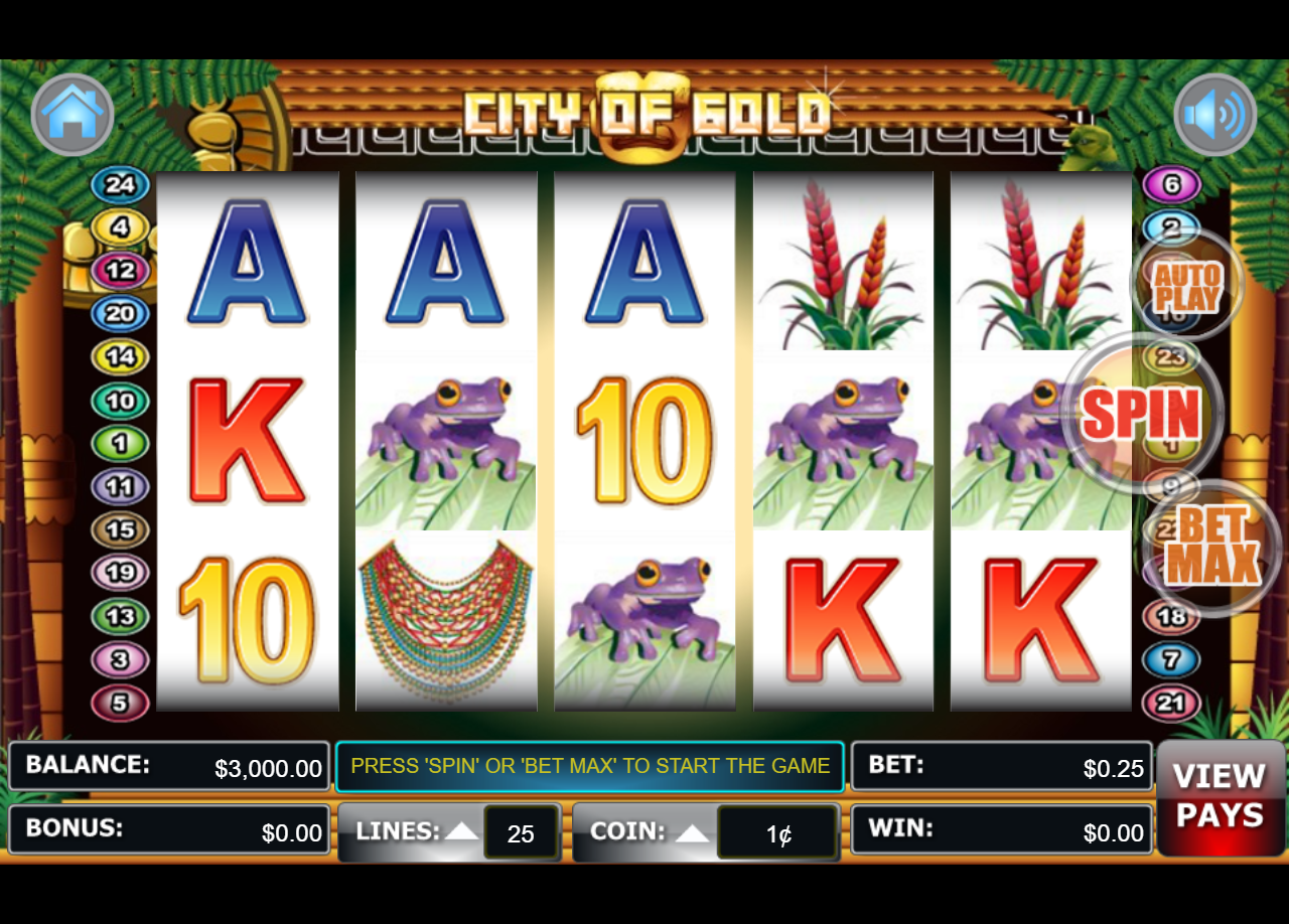 A Quick & Easy Guide to Online Slots Games