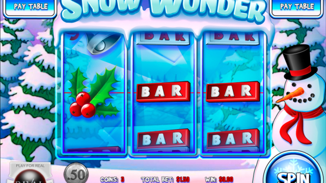 Snow Wonder slot falas