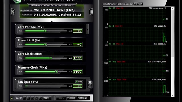 MSI Afterburner v4.1.0 końcowa: Najlepsze oprogramowanie do podkręcania VGA