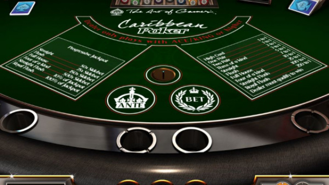 Slot Poker Karibia