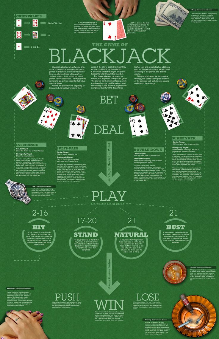 casino reviews online casino automatenspiele